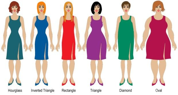 What Is My Body Shape What Body Shape Am I Different Women Body Shapes